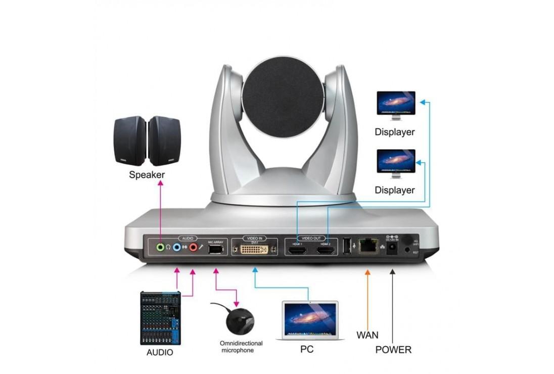Giải pháp hội nghị truyền hình trực tuyến - tất cả trong một ( all in one )